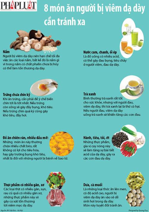 Infographic: 8 món ăn người bị viêm dạ dày cần tránh xa - 1