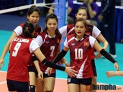 Thể thao - Kết quả & BXH cúp bóng chuyền nữ châu Á 2016