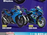 Thế giới xe - Suzuki GSX-R250 sẽ phân phối ở Việt Nam?