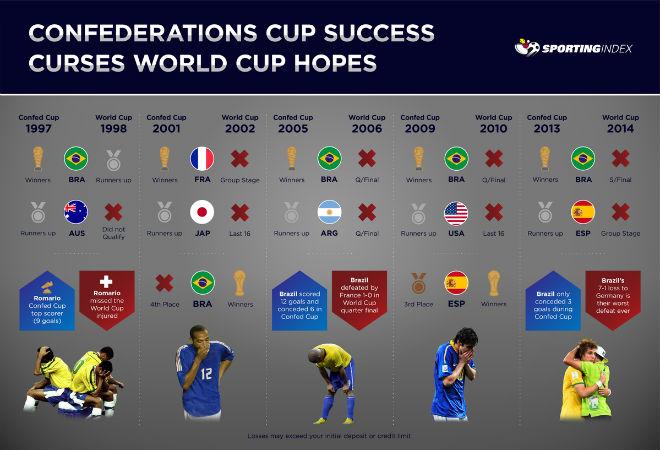 Confederations Cup: Người Đức và sứ mệnh hóa giải lời nguyền - 2