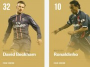 Bóng đá - Tin HOT bóng đá tối 5/7: Đá 10 trận, Beckham thành huyền thoại PSG