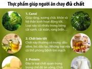 Sức khỏe đời sống - Thực phẩm giúp người ăn chay đủ chất