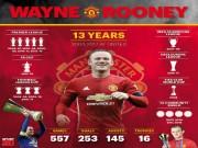 Bóng đá - Trắc nghiệm bóng đá: Rooney - 1001 bí ẩn của huyền thoại MU