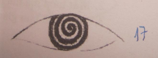 Số phận theo nhân tướng học: Xem tổng thể con mắt 2
