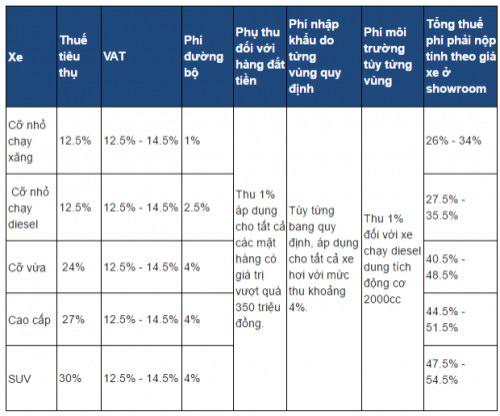 Hyundai Creta giảm giá bán khi áp dụng thuế GST mới - ảnh 3