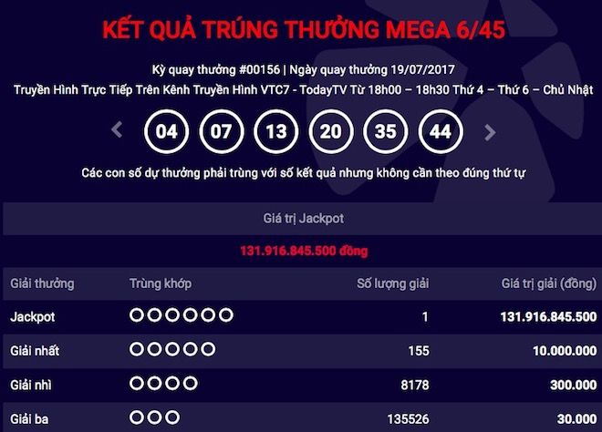 Vietlott tiết lộ nhiều thông tin về tấm vé trúng jackpot 132 tỉ - 1