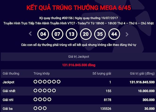 Nóng 24h qua: Lộ thông tin nơi phát hành vé trúng jackpot 132 tỉ - 1
