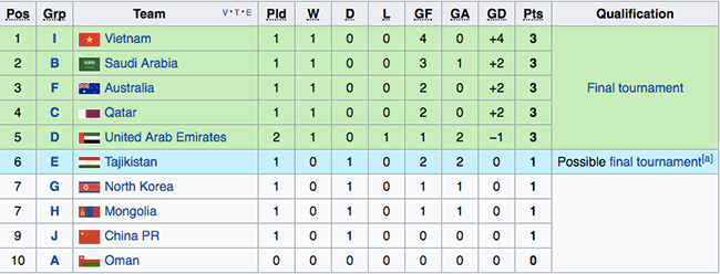 U23 Việt Nam - U23 Macau: Tung hết hỏa lực - 3