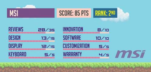 Top máy tính xách tay chơi game có chất lượng nhất 2017 - 3