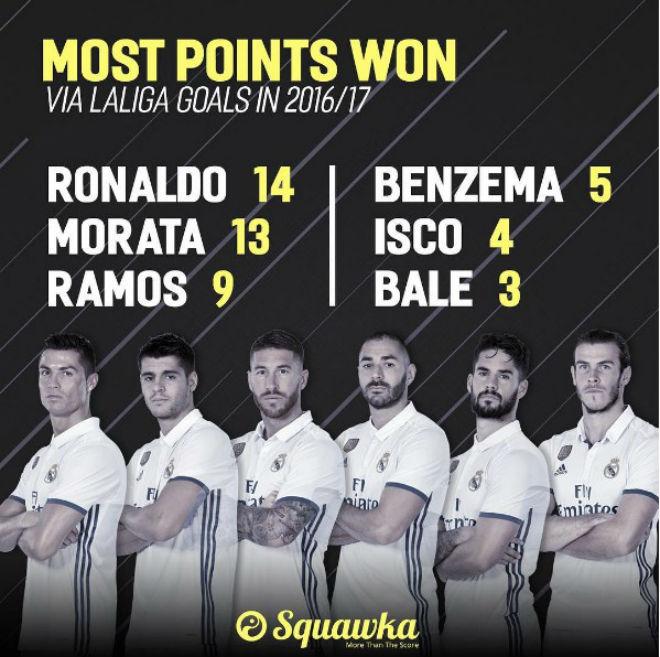 """Morata đến Chelsea: Có """"Vua kiếm điểm"""", đè đầu MU&Lukaku"""