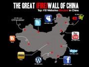 Công nghệ thông tin - Apple xóa app vượt tường lửa để lấy lòng chính phủ Trung Quốc