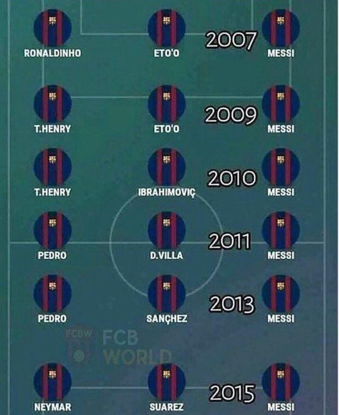 Mất Neymar, Barca vô lo: Messi sẽ lại dựng tam tấu mới - 3