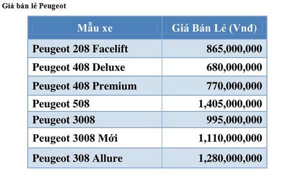 Trường Hải tiếp tục hạ giá xe, thống nhất giá bán toàn quốc - 4