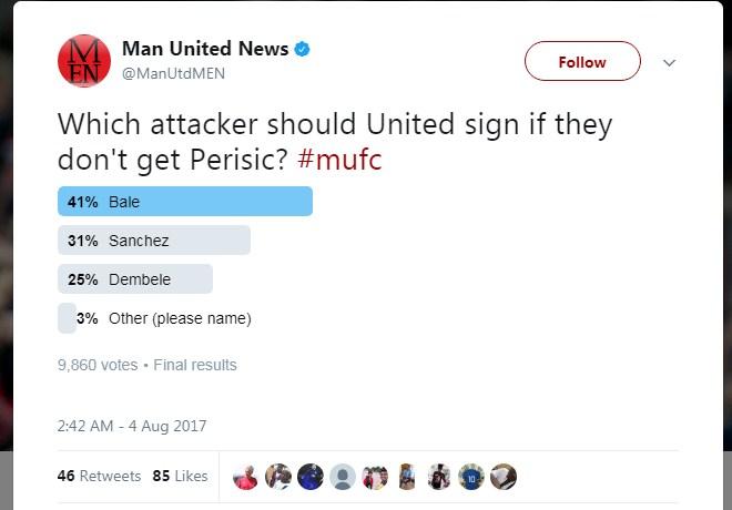 Triệu fan MU: Sanchez không đá Siêu cúp Anh, đòi mua thay Perisic - 2