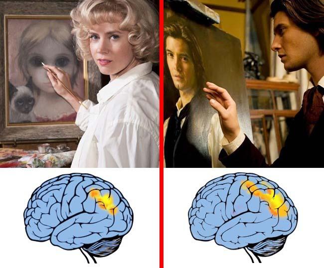 Những thói quen cần rèn luyện để có bộ não thiên tài - 2
