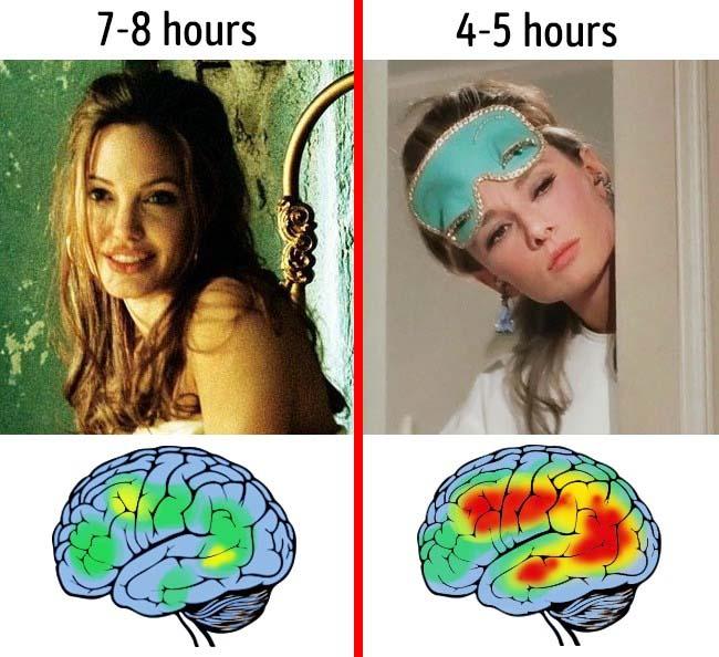 Những thói quen cần rèn luyện để có bộ não thiên tài - 7