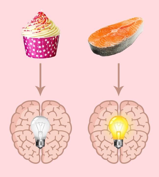 Những thói quen cần rèn luyện để có bộ não thiên tài - 4