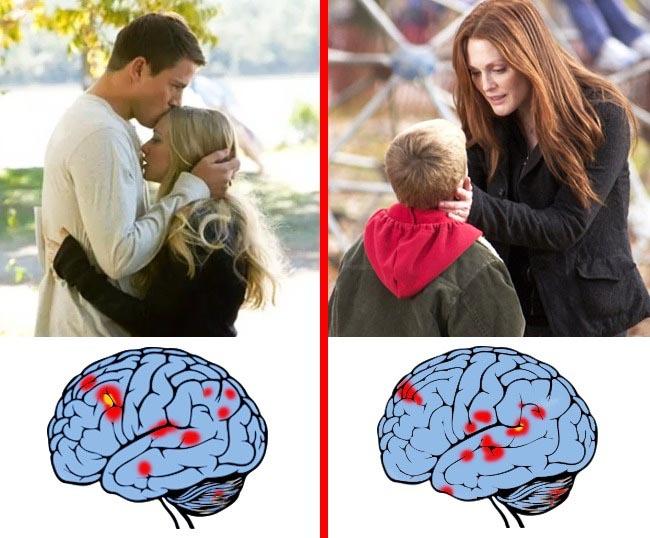 Những thói quen cần rèn luyện để có bộ não thiên tài - 3