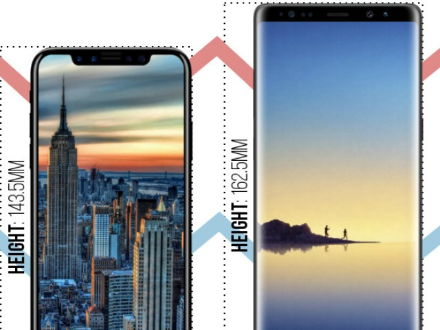 iPhone 8 sẽ ra sao khi đặt cạnh Galaxy Note 8 và LG V30?