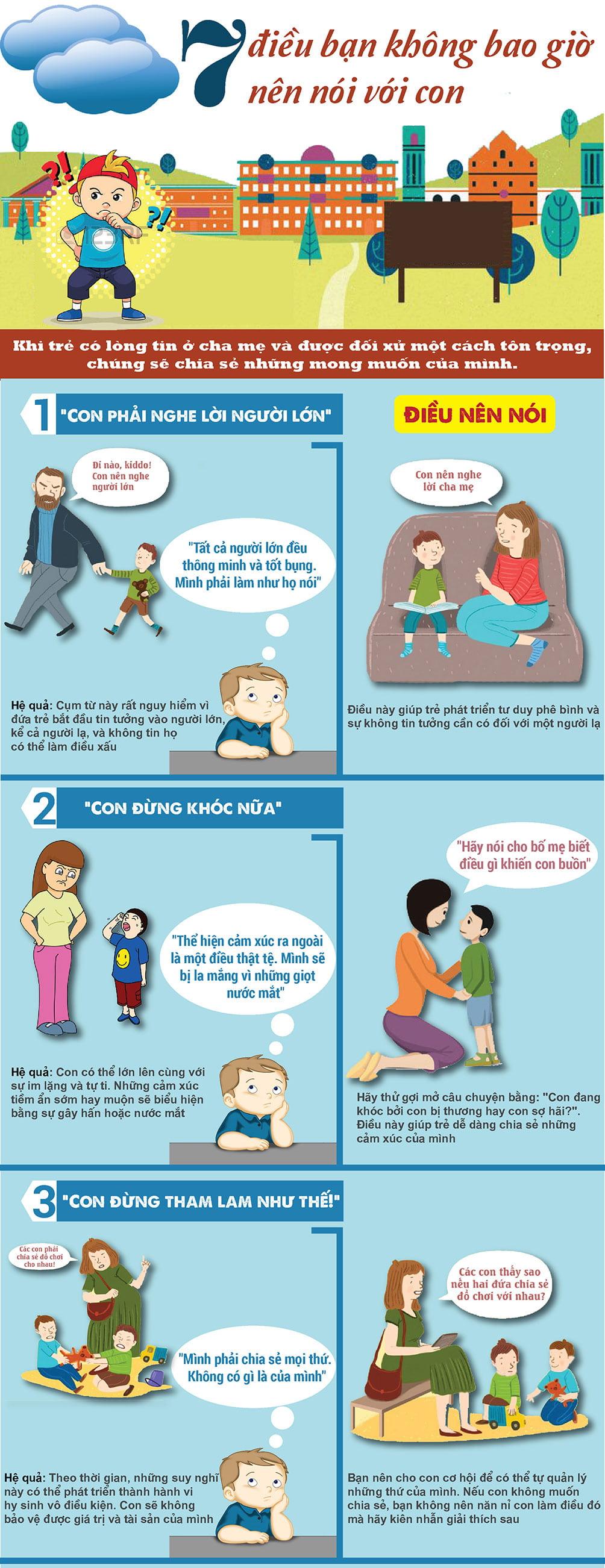 7 điều cha mẹ tuyệt đối tránh nói làm tổn thương trẻ - 1