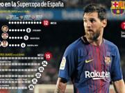"""Bóng đá - Siêu cúp TBN: Vua Messi """"đè bẹp"""" Real, sưu tầm kỷ lục"""