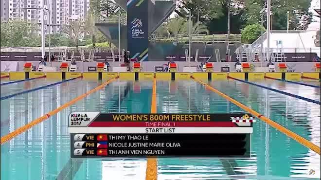 """Tròn mắt SEA Games: Ánh Viên bơi với 2 người, """"kê dép"""" hóng HCV"""