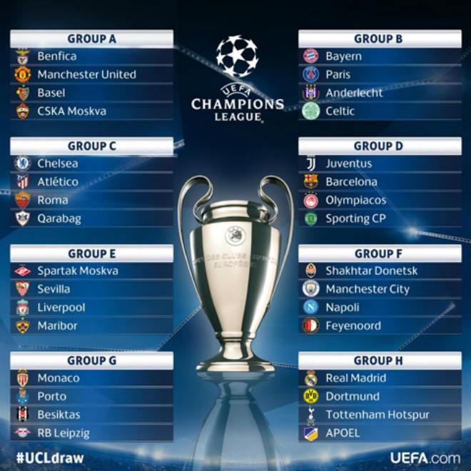 Báo chí thế giới: MU gặp may bốc thăm C1, thương Tottenham đụng Real