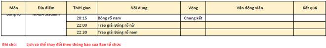 Cập nhật SEA Games 26/8: Ánh Viên có vé tranh HCV 2 nội dung, Xuân Vinh phục hận - 7