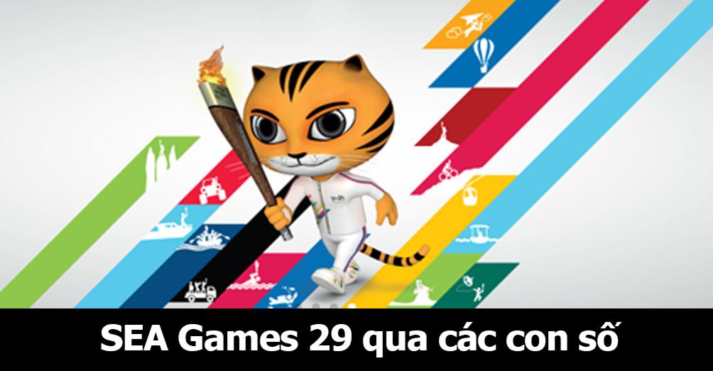 """Toàn cảnh SEA Games 29: Ánh Viên """"xưng bá"""", điền kinh VN lập kỷ lục"""