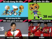 """"""" Vua """"  SEA Games từ môn thi Olympic: Việt Nam số 1 Đông Nam Á"""