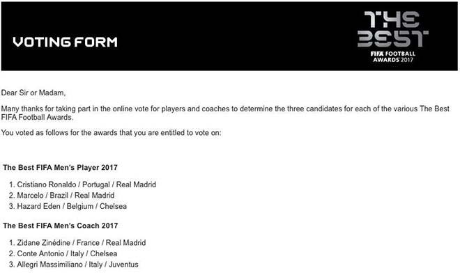 """""""Rò rỉ"""" bỏ phiếu Bóng vàng: Ronaldo cửa trên, Messi - Buffon """"hít khói"""" - 2"""