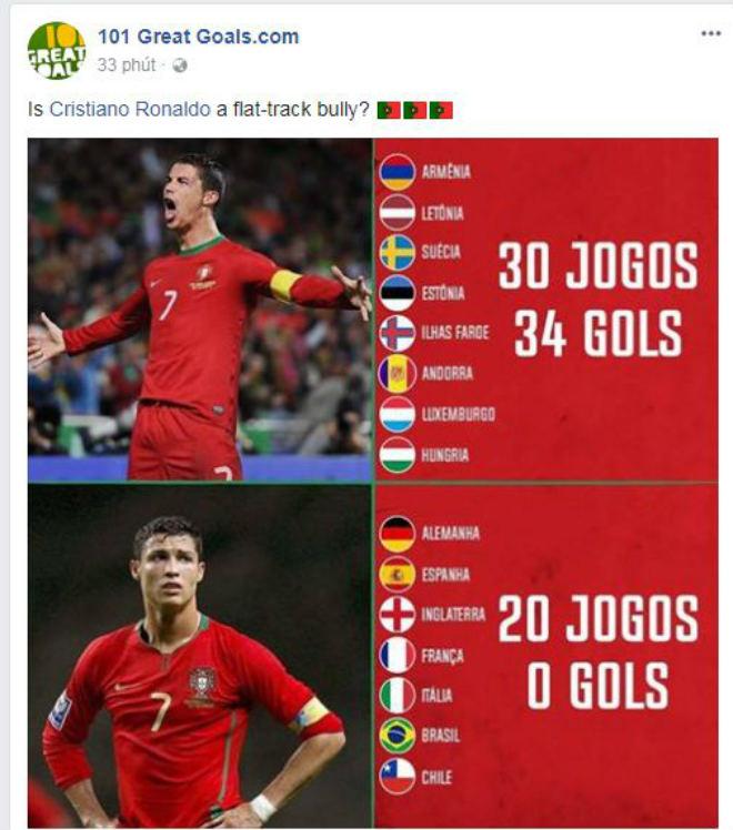 """""""Sát thủ"""" Ronaldo: Sao sáng hay chuyên gia """"ỷ mạnh hiếp yếu""""? - 2"""