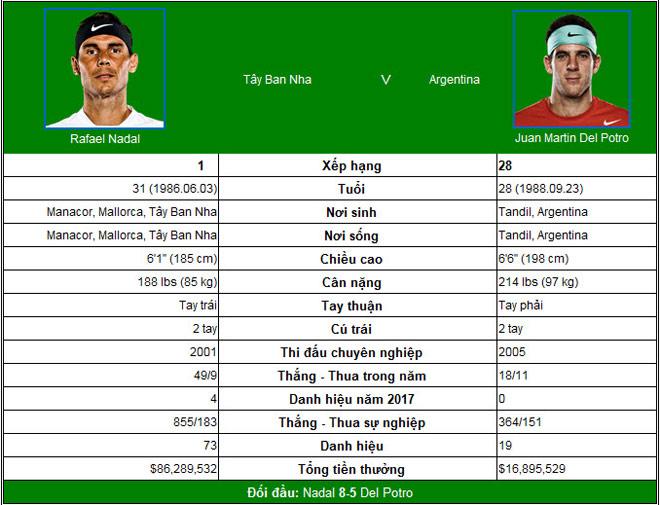 US Open ngày 12: Venus quyết không giải nghệ 4