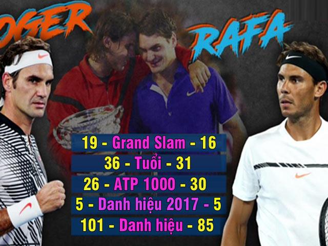 Nadal - Federer chia 4 Grand Slam: Hai vị Vua trị vì tennis 2017 4