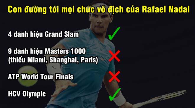 Nadal hướng đến kỷ lục vĩ đại chưa từng có: Chinh phục mọi danh hiệu lớn 2