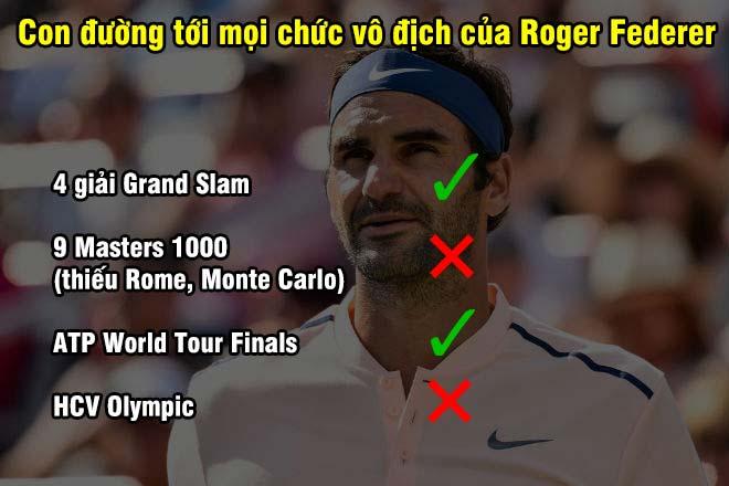 Nadal hướng đến kỷ lục vĩ đại chưa từng có: Chinh phục mọi danh hiệu lớn 4