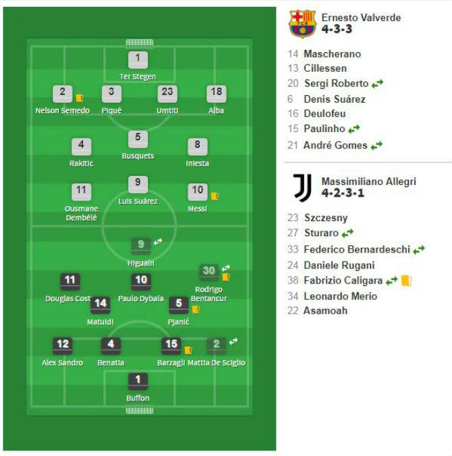 Góc chiến thuật Barca – Juve: Tướng mới giúp siêu sao giải hạn - 1