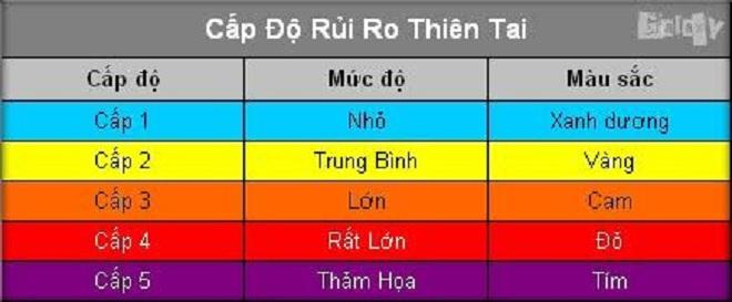 Bão số 10: Lần đầu tiên Việt Nam đưa ra mức cảnh báo đỏ - 2