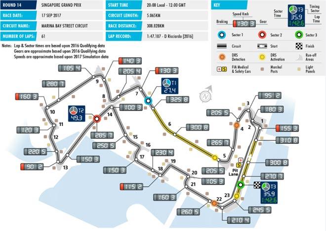 Đua xe F1, Singapore GP: Cuộc chiến đường phố, sắc đỏ lên ngôi? 2