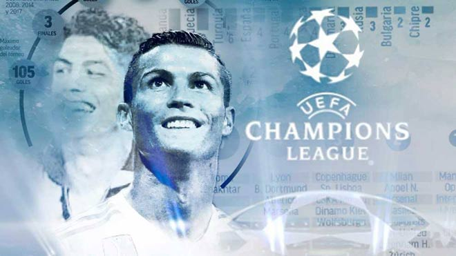 TRỰC TIẾP Real Madrid - APOEL: Hàng thủ cứng cựa 22