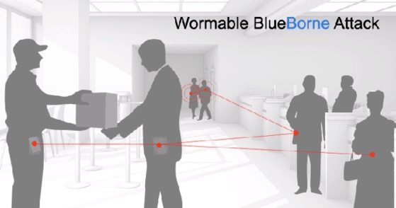 Tắt Bluetooth ngay nếu không muốn bị hacker tấn công - 1