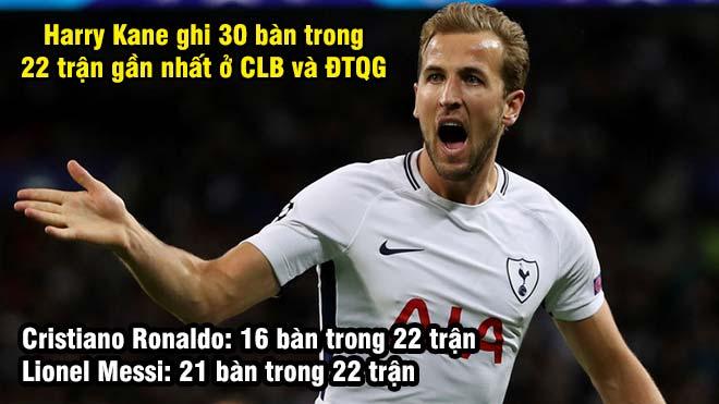 Fan Tottenham điên tiết vì trọng tài, Kane ghi bàn hơn Ronaldo - 1