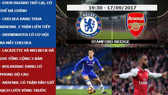 """Ngoại hạng Anh trước vòng 5: Chelsea đại chiến Arsenal, MU """"đón"""" Rooney trở lại - 4"""
