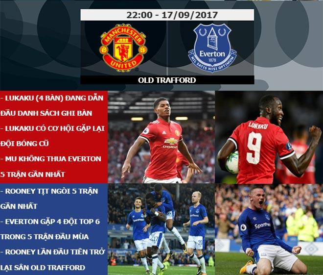 """Ngoại hạng Anh trước vòng 5: Chelsea đại chiến Arsenal, MU """"đón"""" Rooney trở lại - 8"""