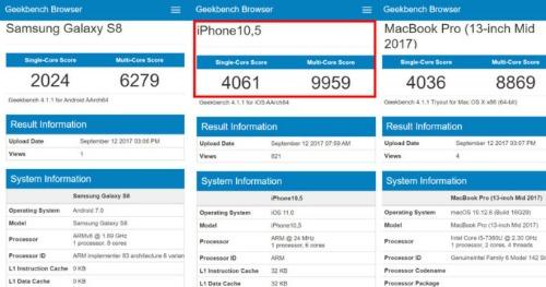"""Chip A11 của iPhone X là """"mãnh thú"""" trong dòng chip xử lý - ảnh 1"""
