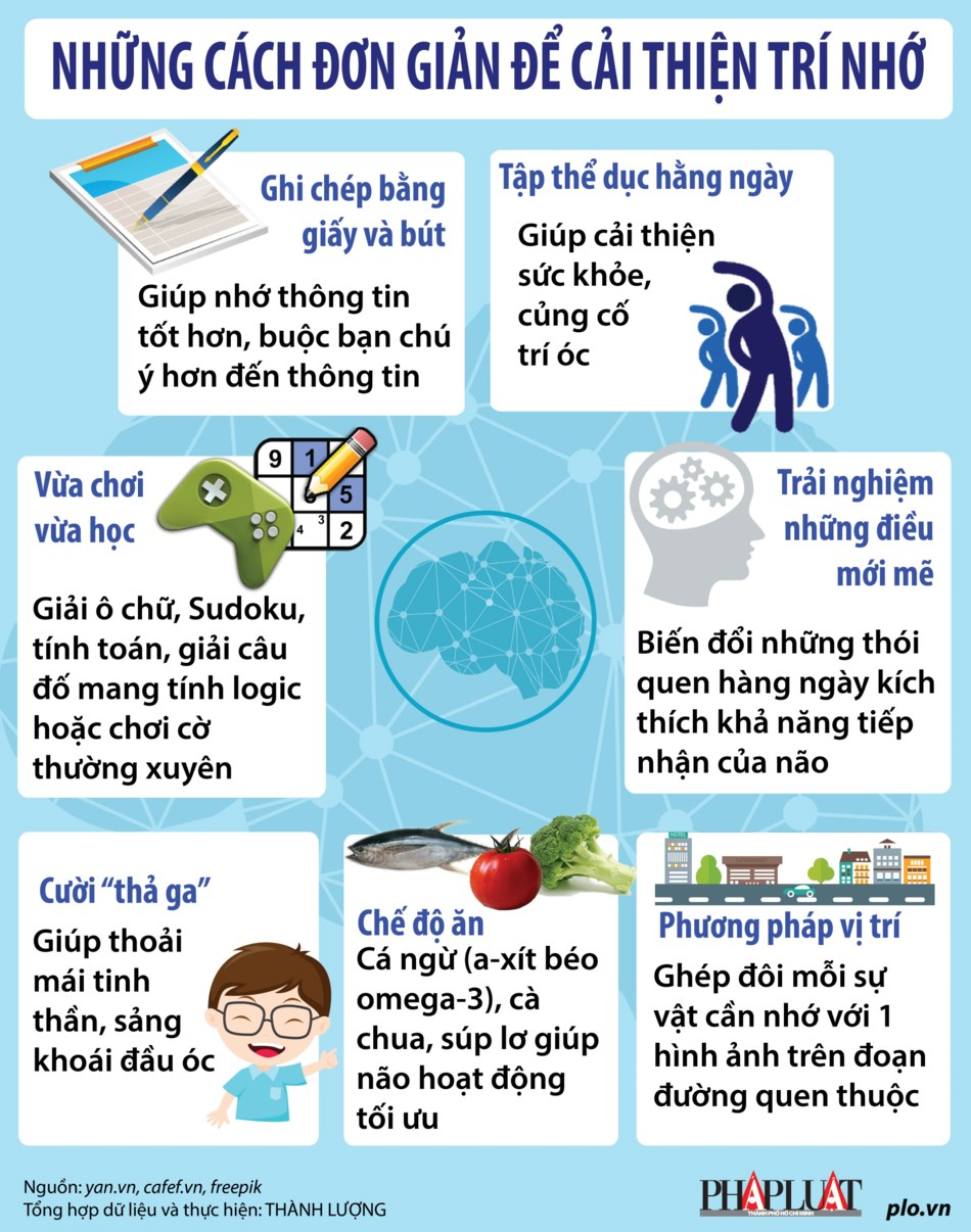 7 cách đơn giản để cải thiện trí nhớ - 1