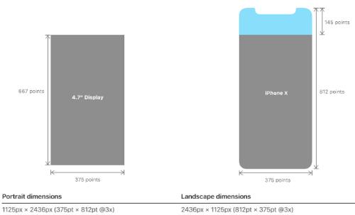 Giao diện của iPhone X có ưu, nhược điểm gì? - 2