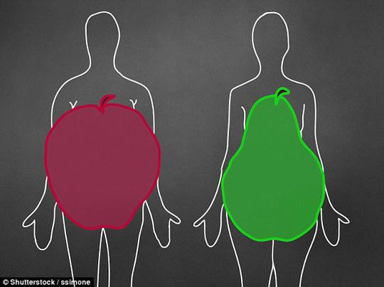 """Phụ nữ """"dáng quả táo"""" dễ mắc dạng ung thư vú khó trị - 1"""