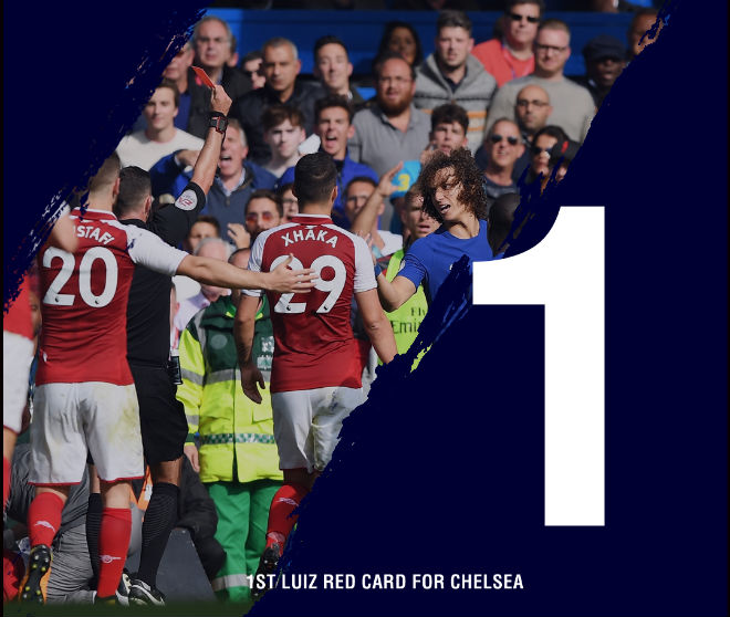 MU & Man City hoa mỹ thống trị Ngoại hạng Anh, Chelsea sụp đổ vì bạo lực - 3