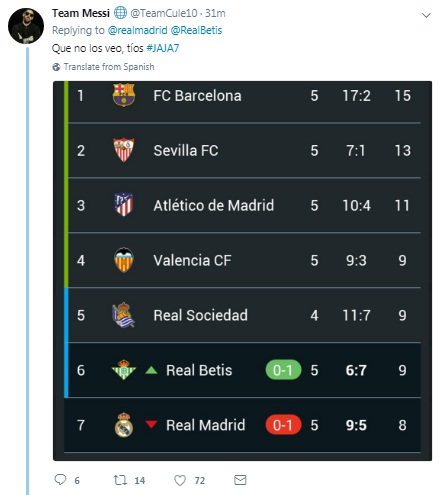 Real thua sốc Betis, đứt chuỗi kỷ lục: Triệu fan Barca trêu chọc - 8